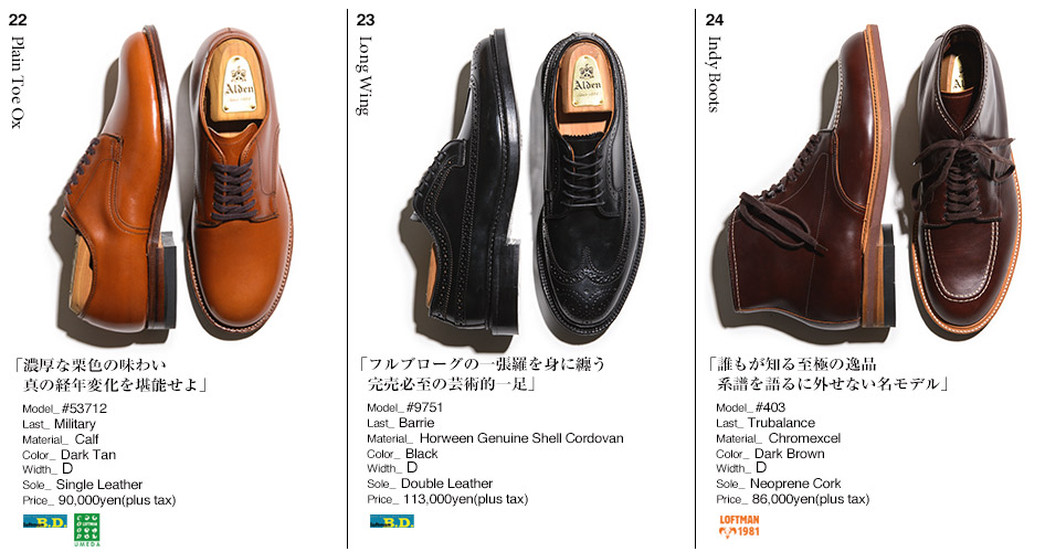 22.Plain Toe Ox/23.Long Wing/24.Indy Boots